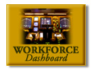 Workforce Dashboard