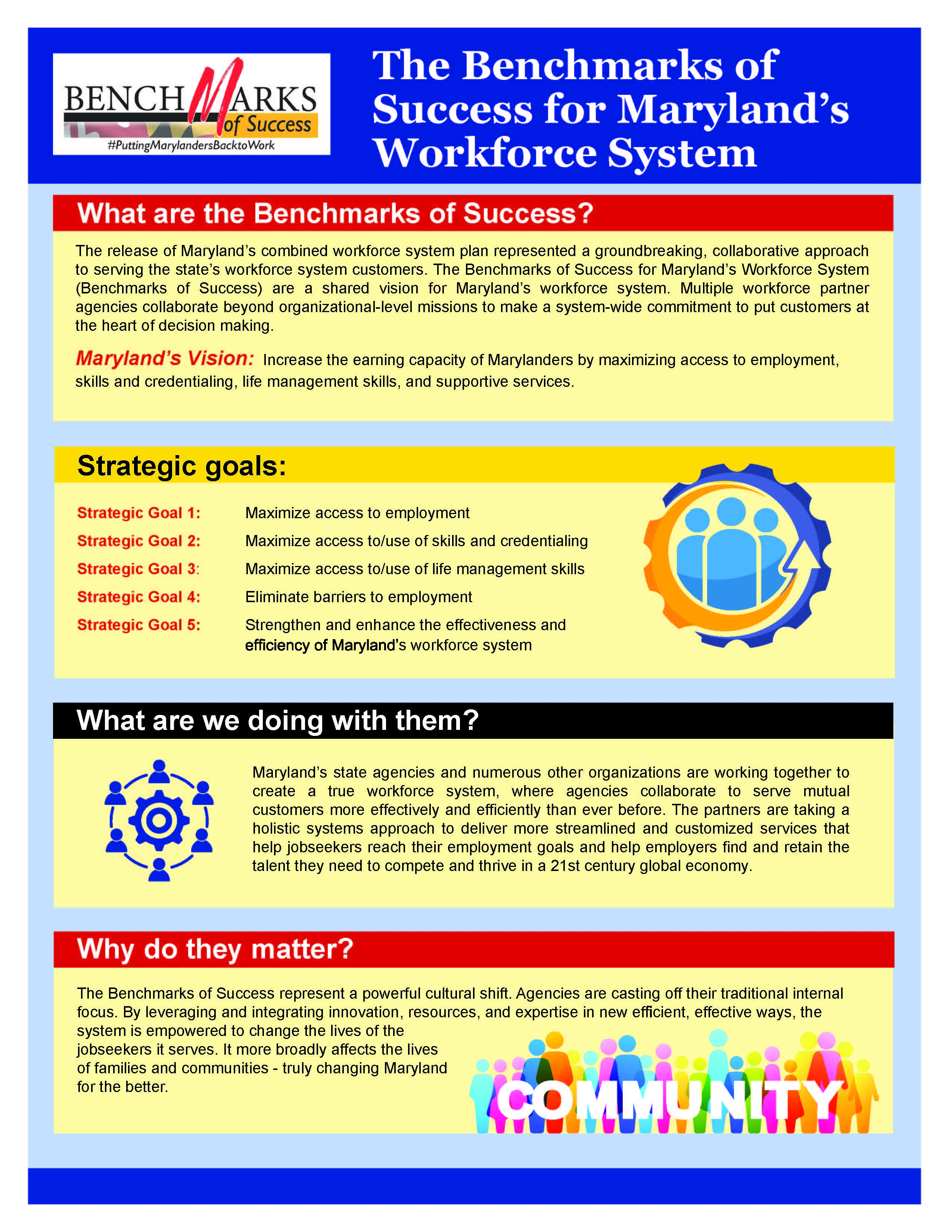 Maryland Workforce Innovation and Opportunity Act (WIOA) Benchmarks flyer